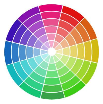 A 12 spoke colour wheel