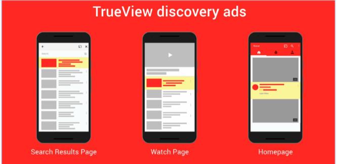 google trueview discovery ads